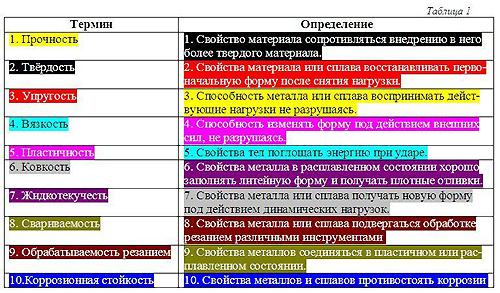 http://festival.1september.ru/articles/563523/img01.jpg
