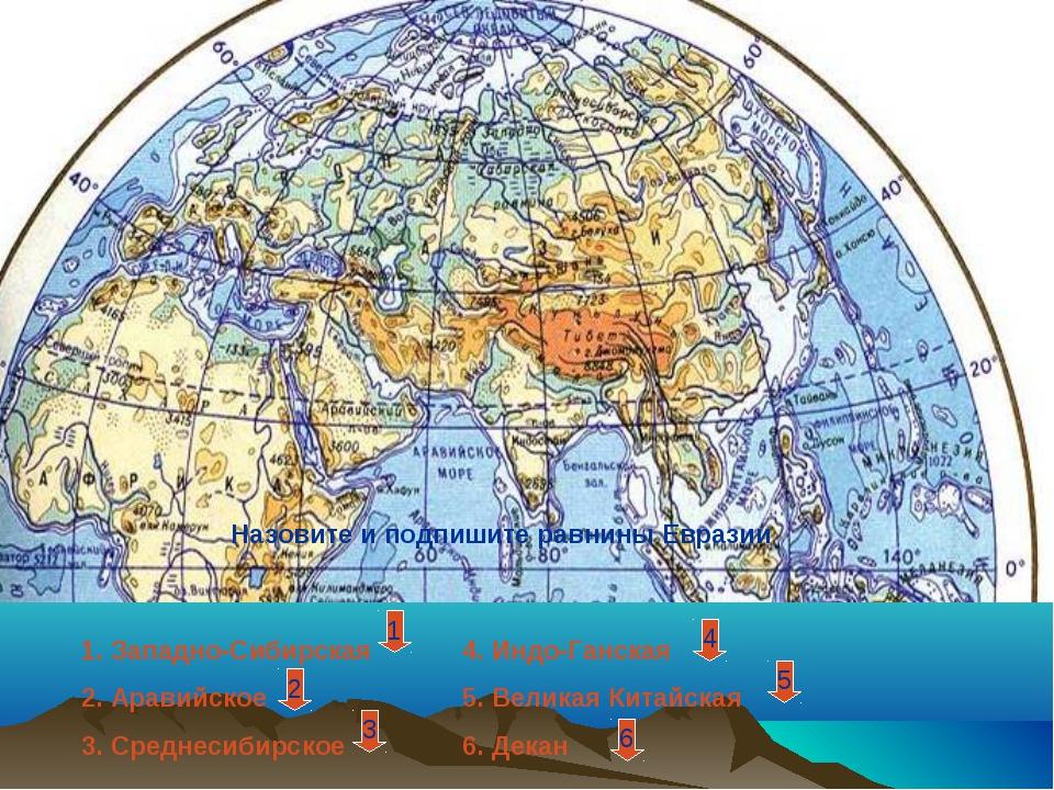 Назовите и подпишите равнины Евразии 1. Западно-Сибирская 2. Аравийское 3. Ср...