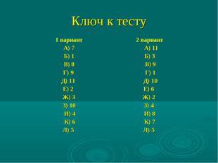 Ключ к тесту 1 вариант А) 7 Б) 1 В) 8 Г) 9 Д) 11 Е) 2 Ж) 3 З) 10 И) 4 К)