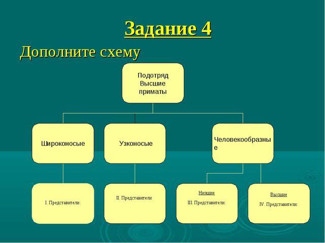 Дополните схему Задание 4