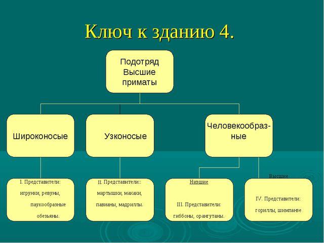 Ключ к зданию 4.