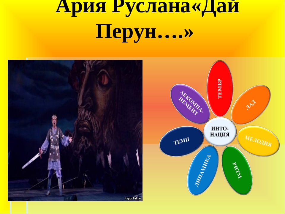 Ария Руслана«Дай Перун….»