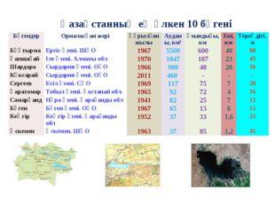 Қазақстанның ең үлкен 10 бөгені Бұқтырма Қапшағай Шардара БөгендерОрналасқан