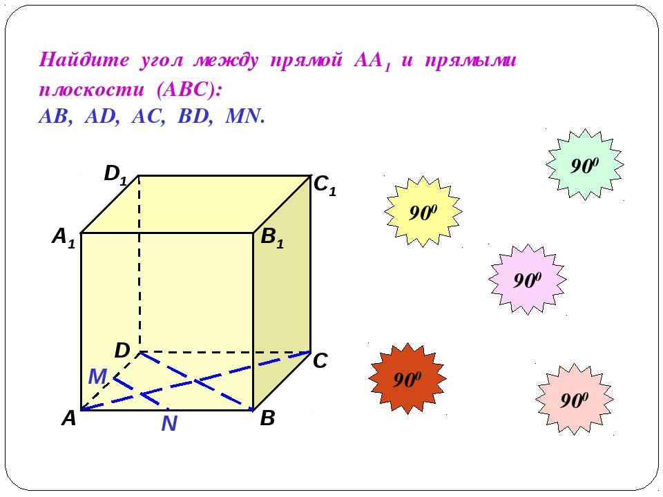 Найдите угол между прямой АА1 и прямыми плоскости (АВС): АВ, АD, АС, ВD, МN....