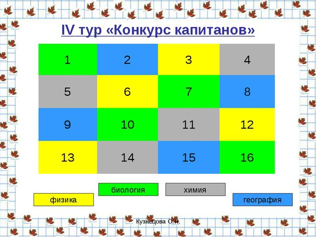 Кузнецова О.Н. IV тур «Конкурс капитанов» физика биология химия география 12...
