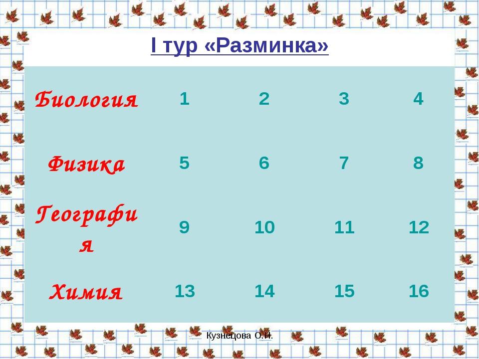 Кузнецова О.Н. I тур «Разминка» Биология1234 Физика5678 География91...