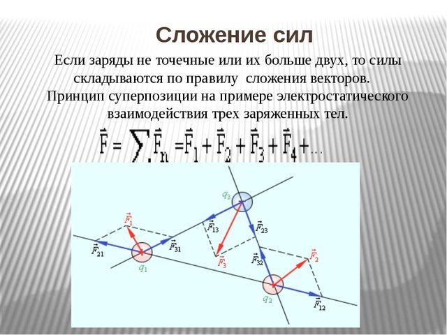 Сложение сил Если заряды не точечные или их больше двух, то силы складываютс...