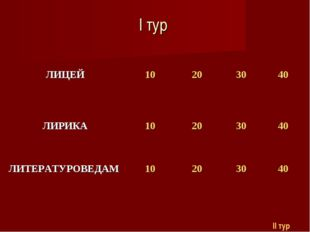 I тур II тур ЛИЦЕЙ  10 20 30 40 ЛИРИКА 10 20 30 40 ЛИТЕРАТУРОВЕДАМ