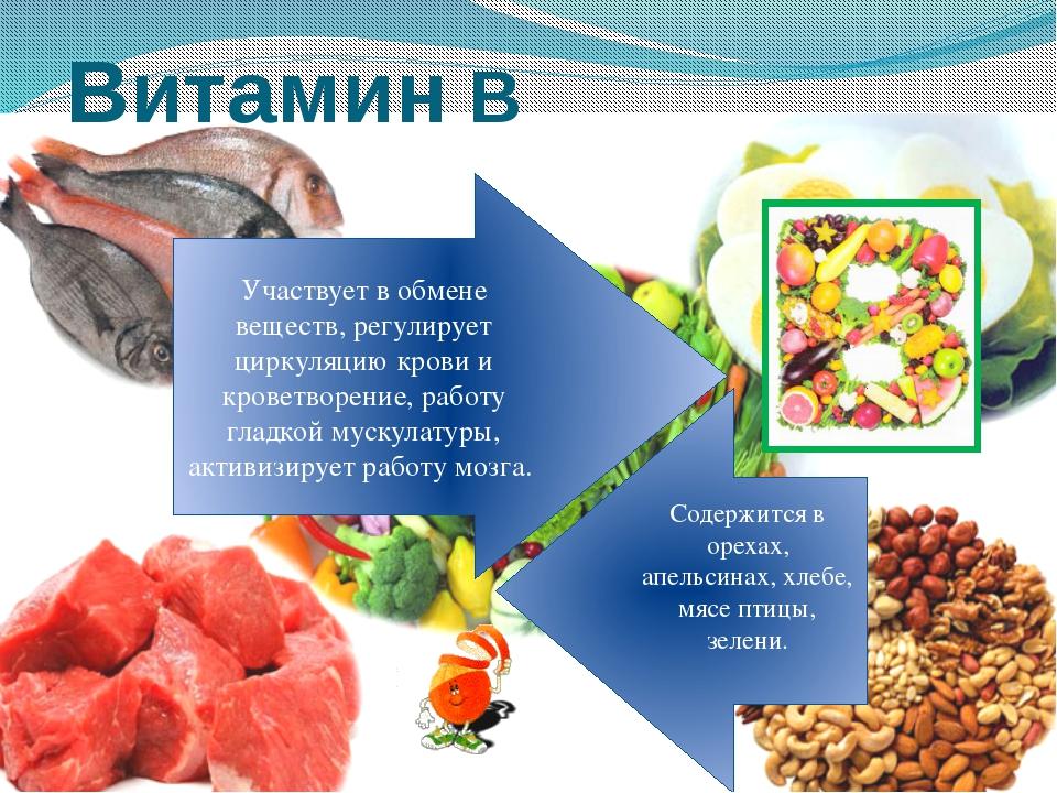 Витамин B Содержится в орехах, апельсинах, хлебе, мясе птицы, зелени. Участву...