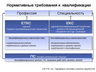Нормативные требования к квалификации ЕТКС единый тарифно-квалификационный сп