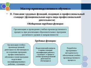 Мастер производственного обучения II. Описание трудовых функций, входящих в п
