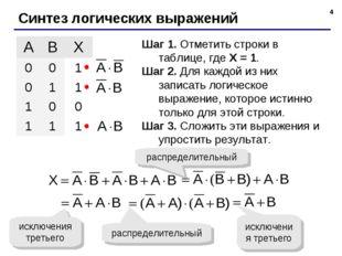 * Синтез логических выражений Шаг 1. Отметить строки в таблице, где X = 1. Ша