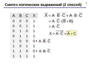 * Синтез логических выражений (2 способ) ABCX 0001 0011 0101 01