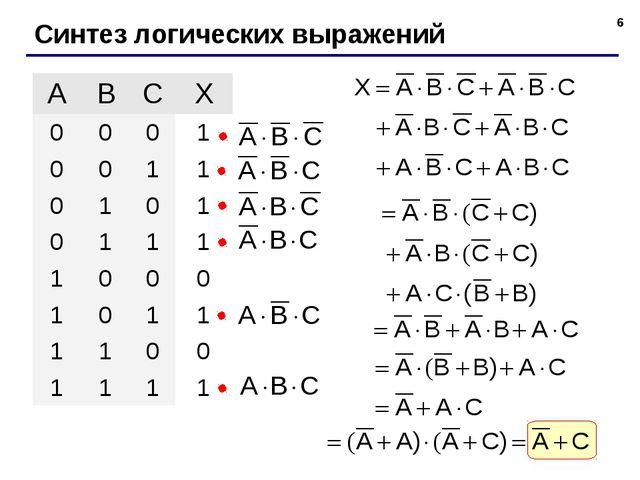 * Синтез логических выражений ABCX 0001 0011 0101 0111 1000...