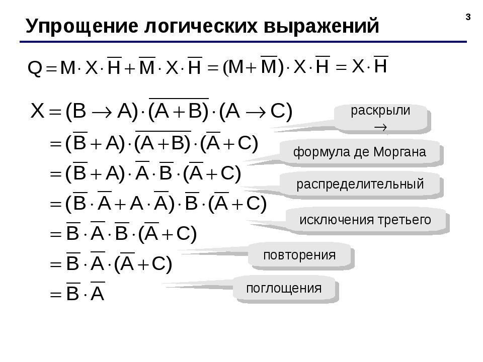 * Упрощение логических выражений раскрыли  формула де Моргана распределитель...