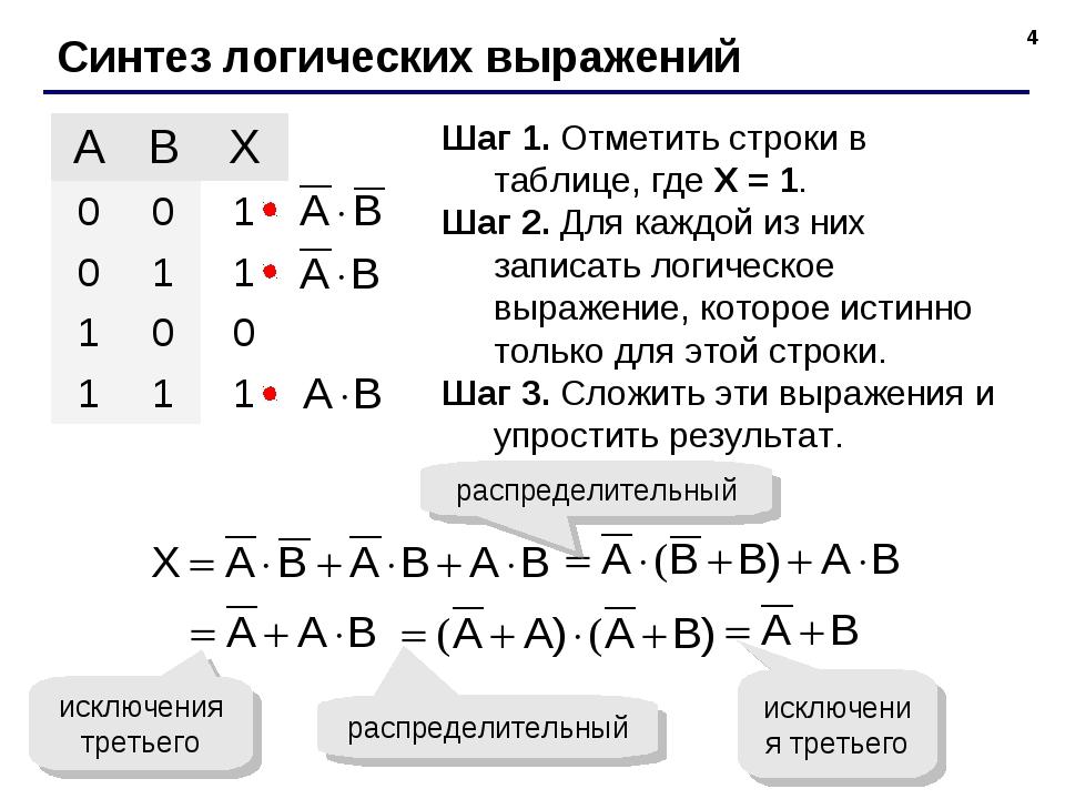 * Синтез логических выражений Шаг 1. Отметить строки в таблице, где X = 1. Ша...