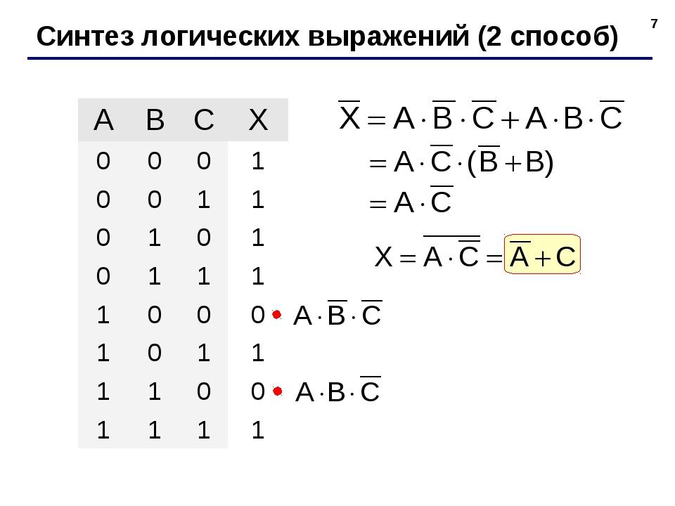 * Синтез логических выражений (2 способ) ABCX 0001 0011 0101 01...