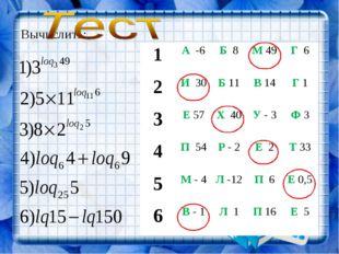 Вычислить: 1А -6Б 8М 49Г 6 2И 30Б 11В 14Г 1 3Е 57Х 40У - 3Ф 3 4П