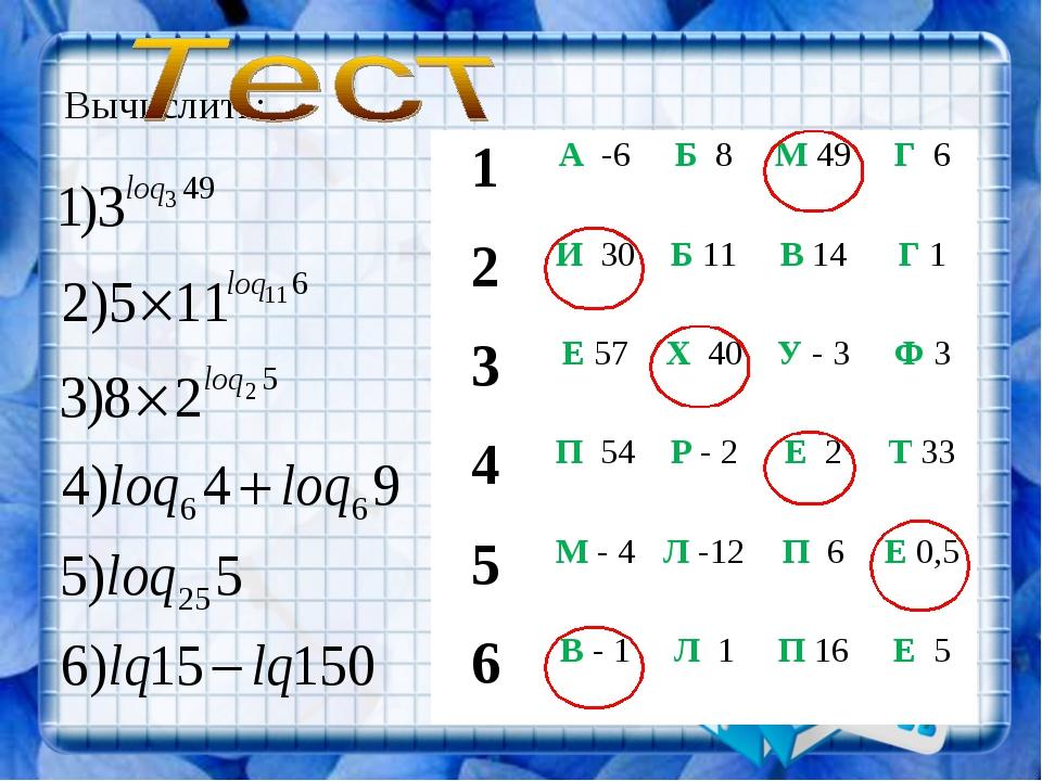 Вычислить: 1А -6Б 8М 49Г 6 2И 30Б 11В 14Г 1 3Е 57Х 40У - 3Ф 3 4П...