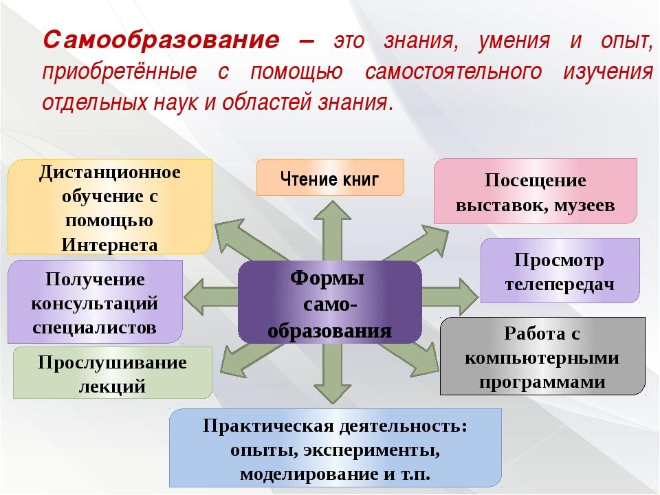 Самообразование – это знания, умения и опыт, приобретённые с помощью самостоя...