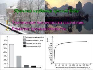Причины нехватки пресной воды: Увеличение численности населения. Развитие про