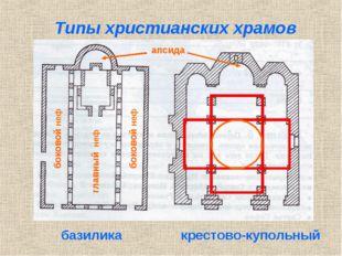 Типы христианских храмов крестово-купольный базилика боковой неф боковой неф