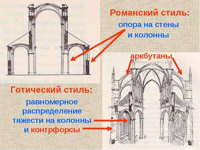 Романский стиль: Готический стиль: опора на стены и колонны равномерное распр...