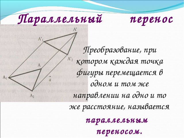 Параллельный перенос Преобразование, при котором каждая точка фигуры перемеща...