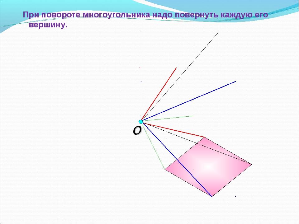 При повороте многоугольника надо повернуть каждую его вершину.