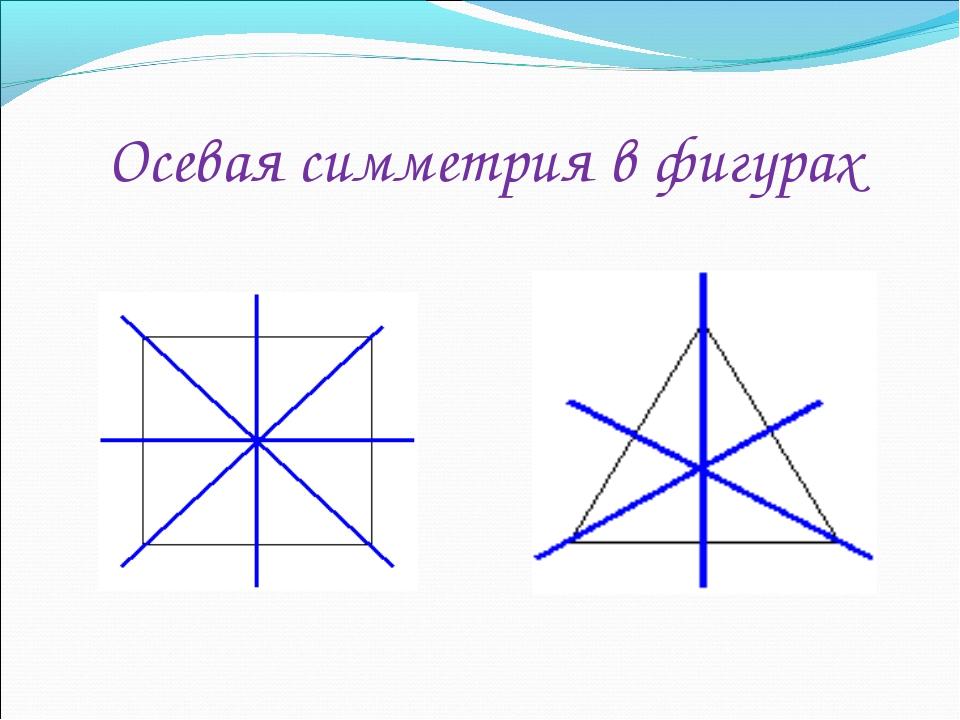 Осевая симметрия в фигурах