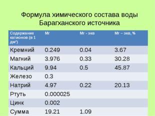 Формула химического состава воды Барагханского источника Содержание катионов