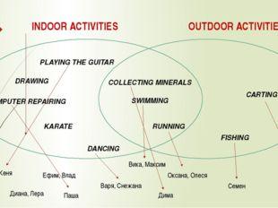 INDOOR ACTIVITIES OUTDOOR ACTIVITIES DRAWING SWIMMING FISHING KARATE PLAYING