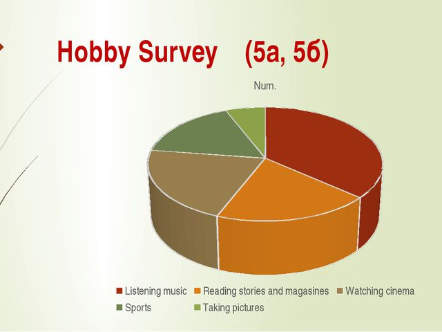 Hobby Survey (5а, 5б)