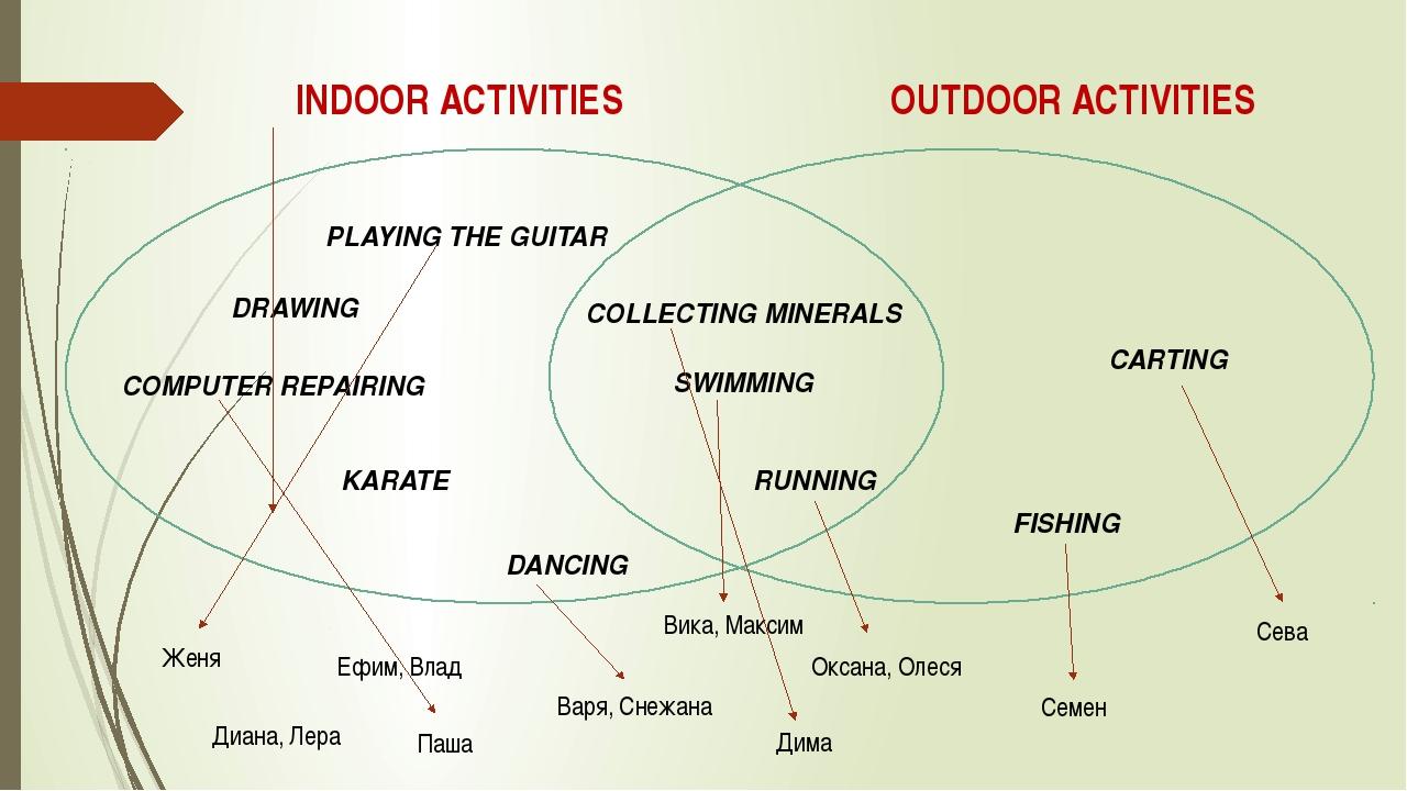INDOOR ACTIVITIES OUTDOOR ACTIVITIES DRAWING SWIMMING FISHING KARATE PLAYING...