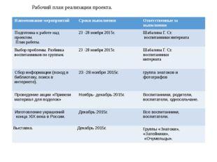 Рабочий план реализации проекта. Наименование мероприятий Сроки выполнения