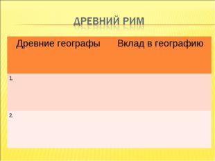 Древние географыВклад в географию 1. 2.