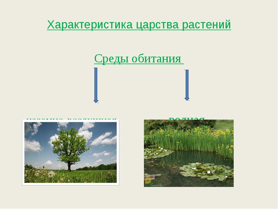 Характеристика царства растений Среды обитания наземно-воздушная водная