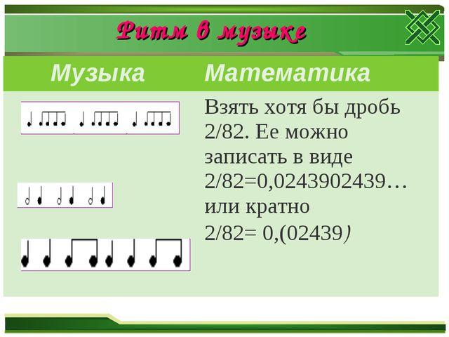 Ритм в музыке Музыка Математика Взять хотя бы дробь 2/82. Ее можно записать...