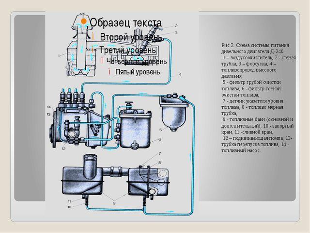 Рис 2. Схема системы питания дизельного двигателя Д-240: 1 – воздухоочистител...