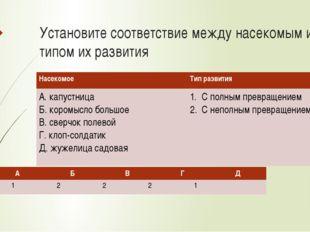 Установите соответствие между насекомым и типом их развития 1 2 2 2 1 Насеком