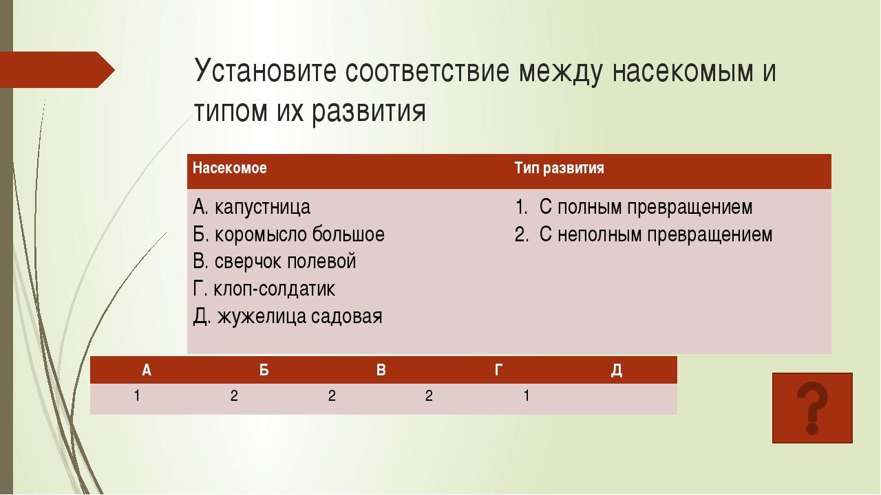Установите соответствие между насекомым и типом их развития 1 2 2 2 1 Насеком...