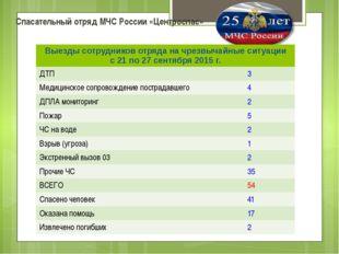 Спасательный отряд МЧС России «Центроспас» Выезды сотрудников отряда на чрезв