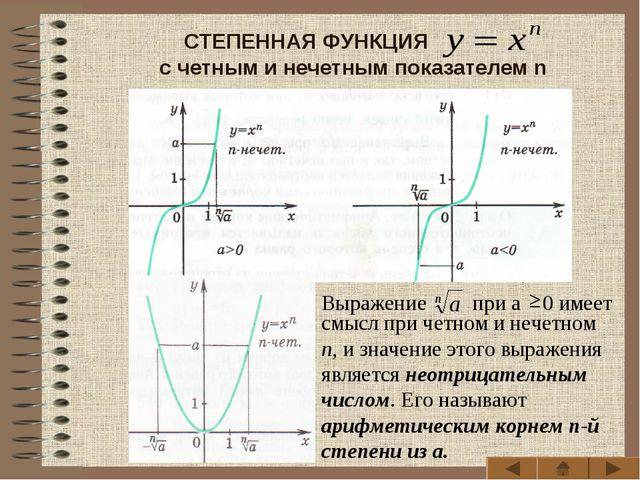 Выражение при а 0 имеет смысл при четном и нечетном n, и значение этого выраж...
