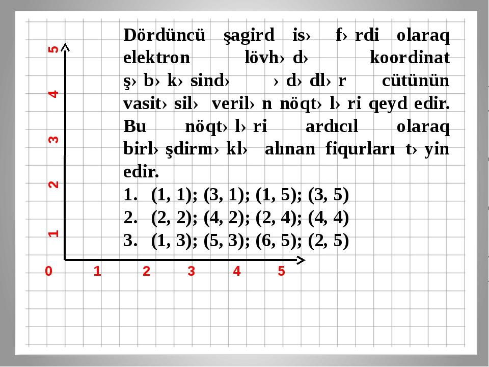0 1 2 3 4 5 1 2 3 4 5 Dördüncü şagird isə fərdi olaraq elektron lövhədə koord...