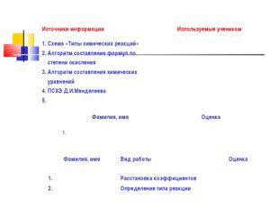 Источники информацииИспользуемые учеником 1. Схема «Типы химических реакций»