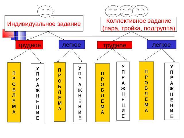 Коллективное задание (пара, тройка, подгруппа) трудное легкое трудное легкое...