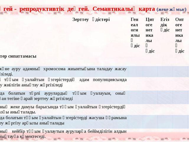 І деңгей - репродуктивтік деңгей. Семантикалық карта (жеке жұмыс) № Зерттеуәд...
