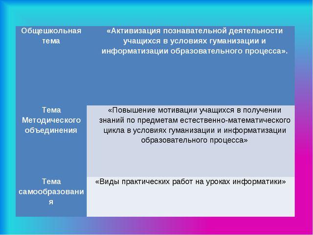 Общешкольная тема«Активизация познавательной деятельности учащихся в условия...