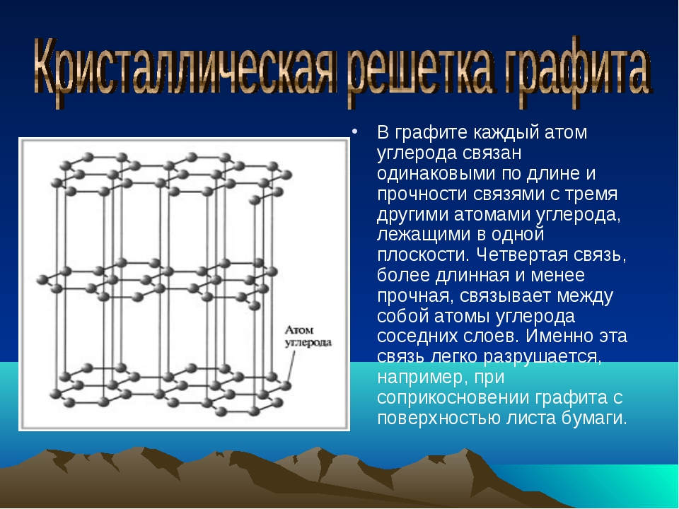 В графите каждый атом углерода связан одинаковыми по длине и прочности связям...