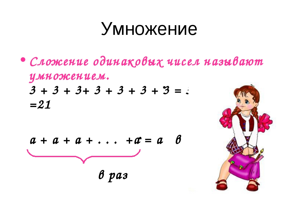 Умножение Сложение одинаковых чисел называют умножением. 3 + 3 + 3+ 3 + 3 + 3...